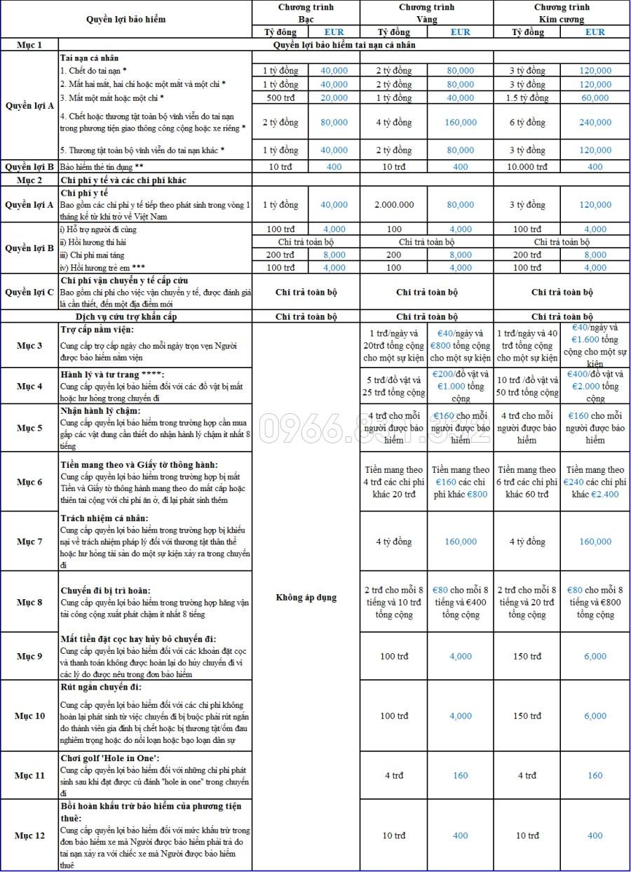 Quyền lợi bảo hiểm du lịch châu âu_FL