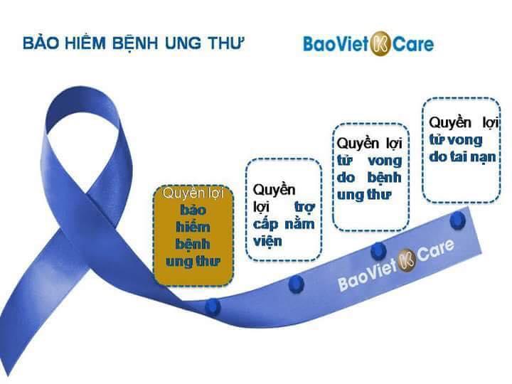 Bảo hiểm bệnh ung thư