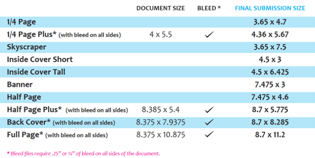 Print_Measurements
