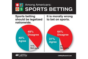 Sports-betting_online
