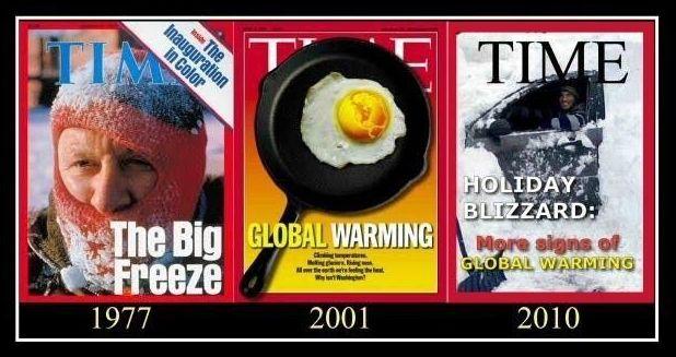 Time Magazine Headlines