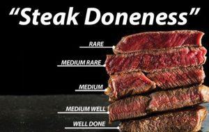 Tingkat Kematangan Steak