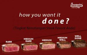 Tingkat Kematangan Steak Enak