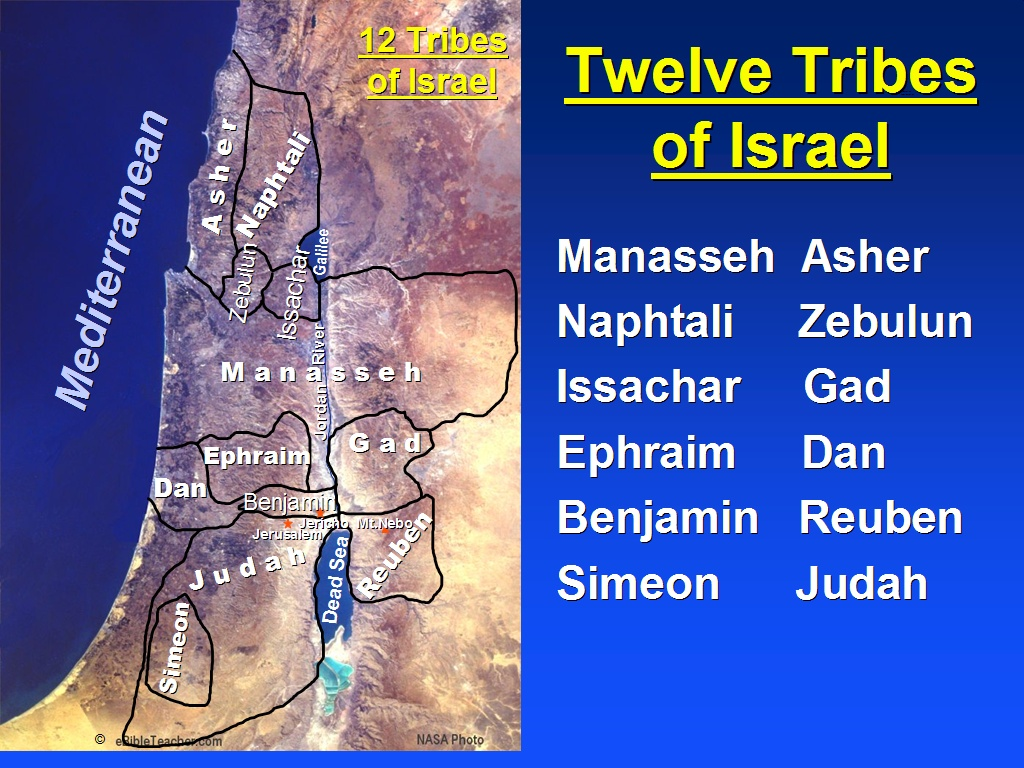 What Does The Bible Really Say About The Sons Of Abraham