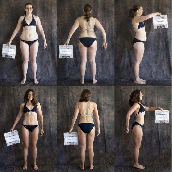 A realidade da perda de peso