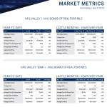 April 2019 Overall Market