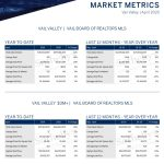 April 2020 Overall Market 2020