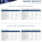 January 2021 Overall Market Report
