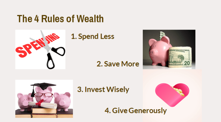 4 Rules of Wealth