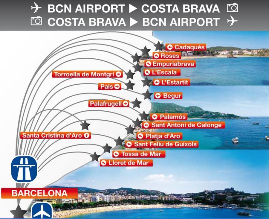 Transport Barcelona - Costa Brava