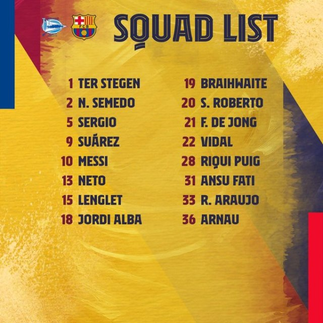 F.C Barcelona Squad List against Alaves.