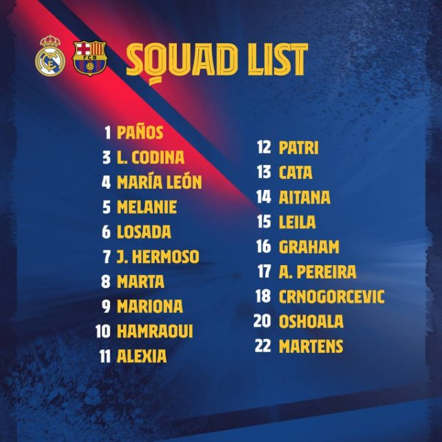 Barcelona Femení Squad list to face Real Madrid