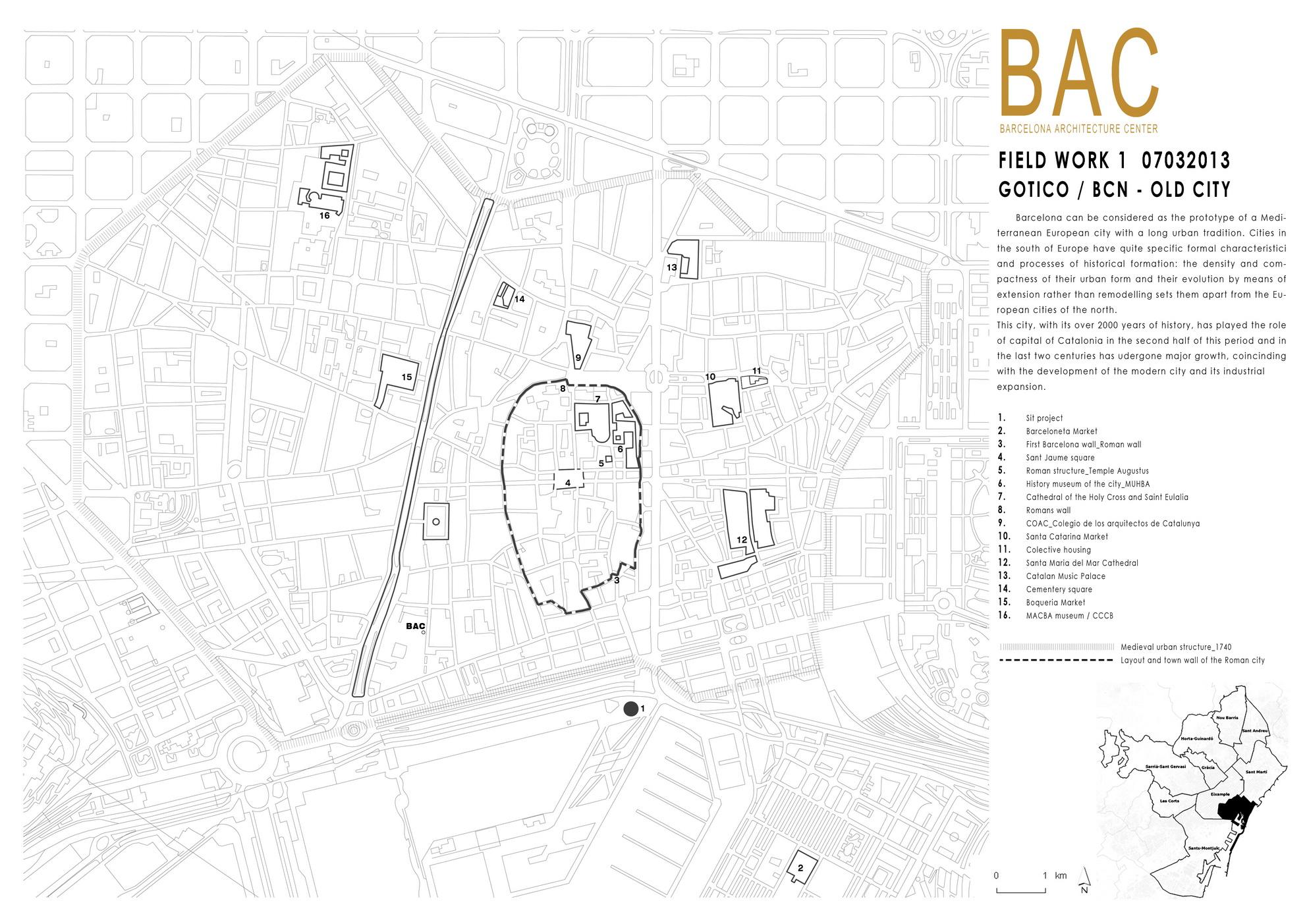 bac barcelona architecture center