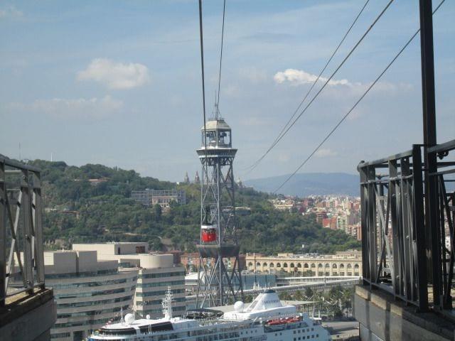 Teleférico del Port