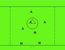 Going Deeper into Motion Offense: Triangle