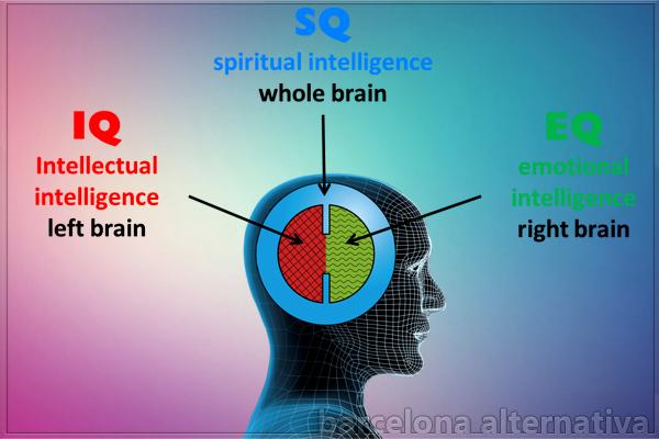 cómo desarrollar la inteligencia espiritual