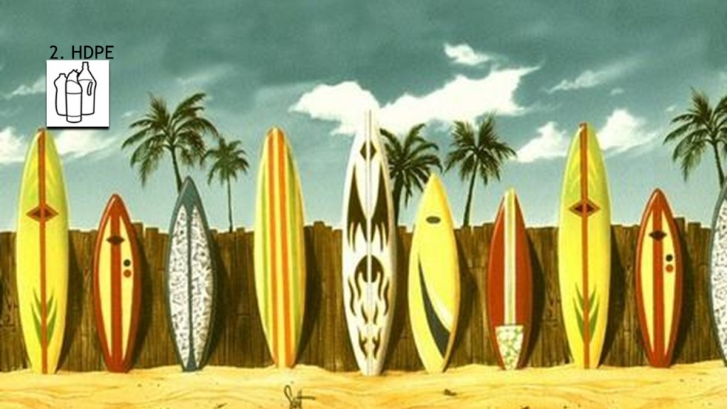 HDPE surfboards from plastic Exploring plastic commitment in Barcelona
