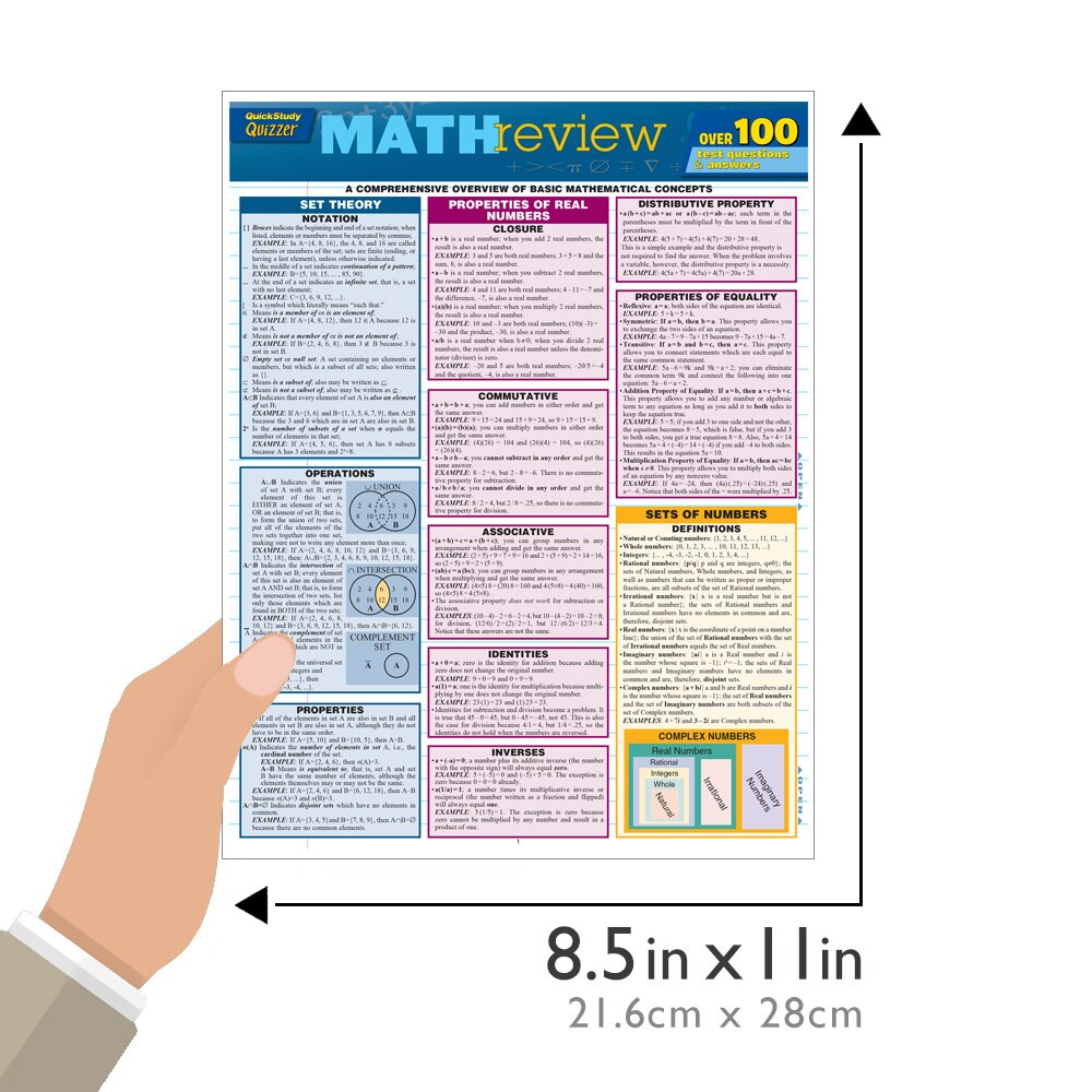 Quick Study QuickStudy Math Review Quizzer Laminated Study Guide BarCharts Publishing Mathematics Study Outline Guide Size