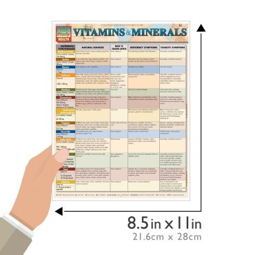 Quick Study QuickStudy Vitamins & Minerals Laminated Study Guide BarCharts Publishing Healthy Living Guide Size