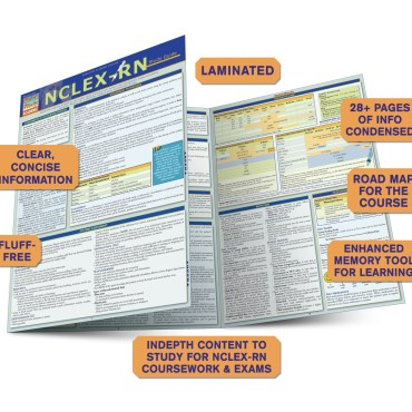 Quick Study QuickStudy NCLEX-RN Laminated Study Guide BarCharts Publishing Medical Reference Guide Benefits