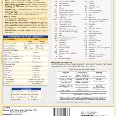 QuickStudy Quick Study Nursing Laminated Study Guide BarCharts Publishing Medical Reference Guide Back Image