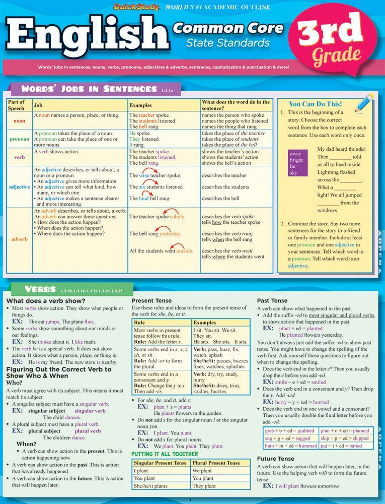 Quick Study QuickStudy English: Common Core 3rd Grade Laminated Study Guide BarCharts Publishing Inc Cover Image