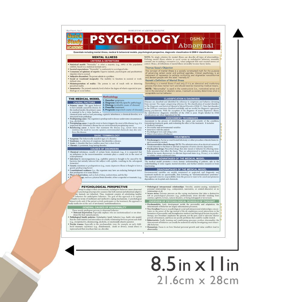 Quick Study QuickStudy Psychology Abnormal Laminated Study Guide BarCharts Publishing Social Science Guide Size
