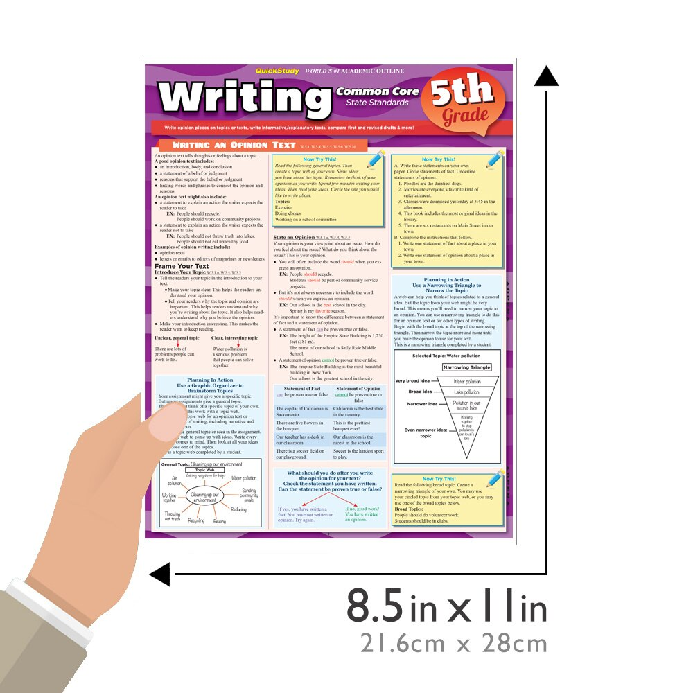 Quick Study QuickStudy Writing: Common Core 5th Grade Laminated Study Guide BarCharts Publishing Inc Guide Size