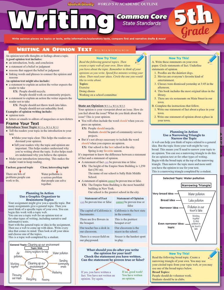 Quick Study QuickStudy Writing: Common Core 5th Grade Laminated Study Guide BarCharts Publishing Inc Cover Image