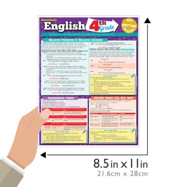 Quick Study QuickStudy English: 4th Grade Laminated Study Guide BarCharts Publishing Grade School Academic Reference Guide Size
