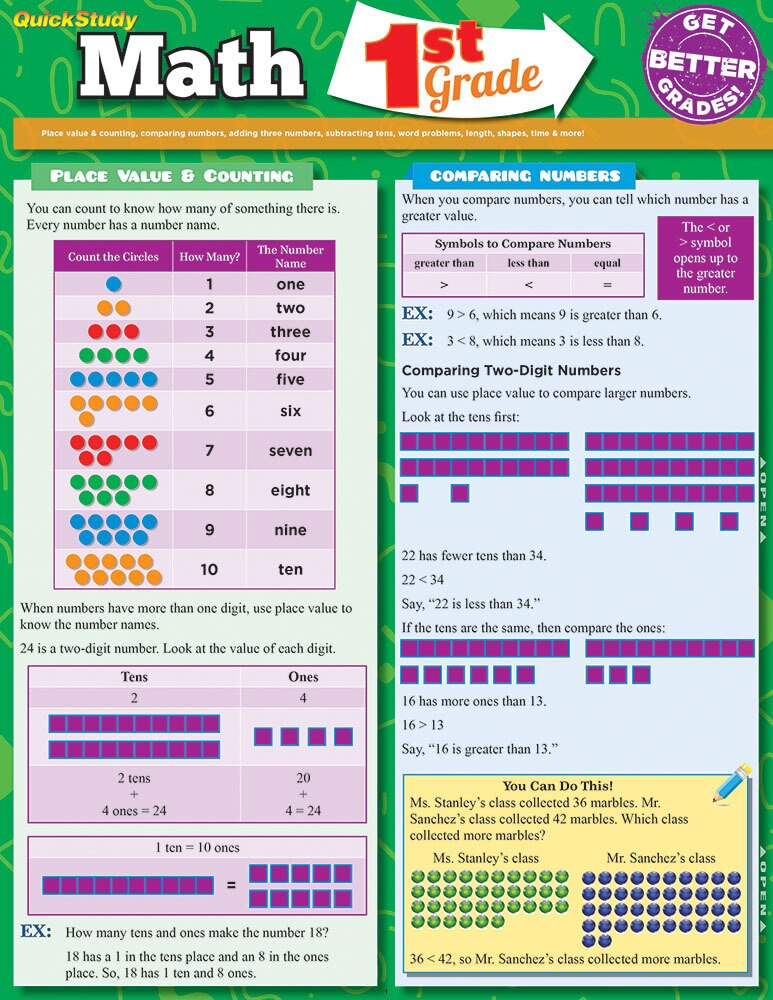 Quick Study QuickStudy Math: 1st Grade Laminated Study Guide BarCharts Publishing Mathematics Study Outline Cover Image