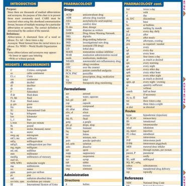 Quick Study QuickStudy Medical Abbreviations Acronyms Laminated Study Guide BarCharts Publishing Cover Image