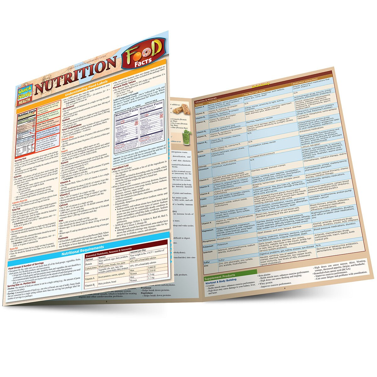 Quick Study QuickStudy Nutrition Food Facts Laminated Reference Guide BarCharts Publishing Health Guide Main Image