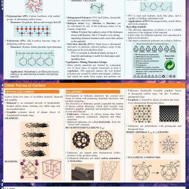 Quick Study QuickStudy Organic Chemistry Fundamentals Laminated Study Guide BarCharts Publishing Back Image