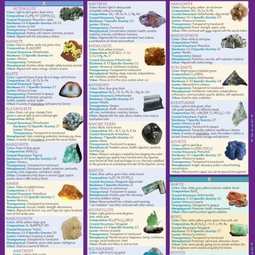 Quick Study QuickStudy Gemstone & Crystal Properties Laminated Reference Guide BarCharts Publishing Alternative Health Reference Outline Cover Image