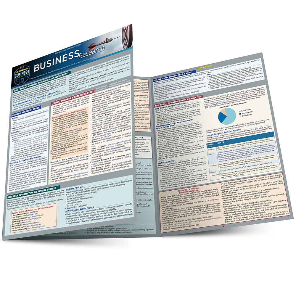 Quick Study QuickStudy Business Research Laminated Study Guide BarCharts Publishing Business Reference Main Image