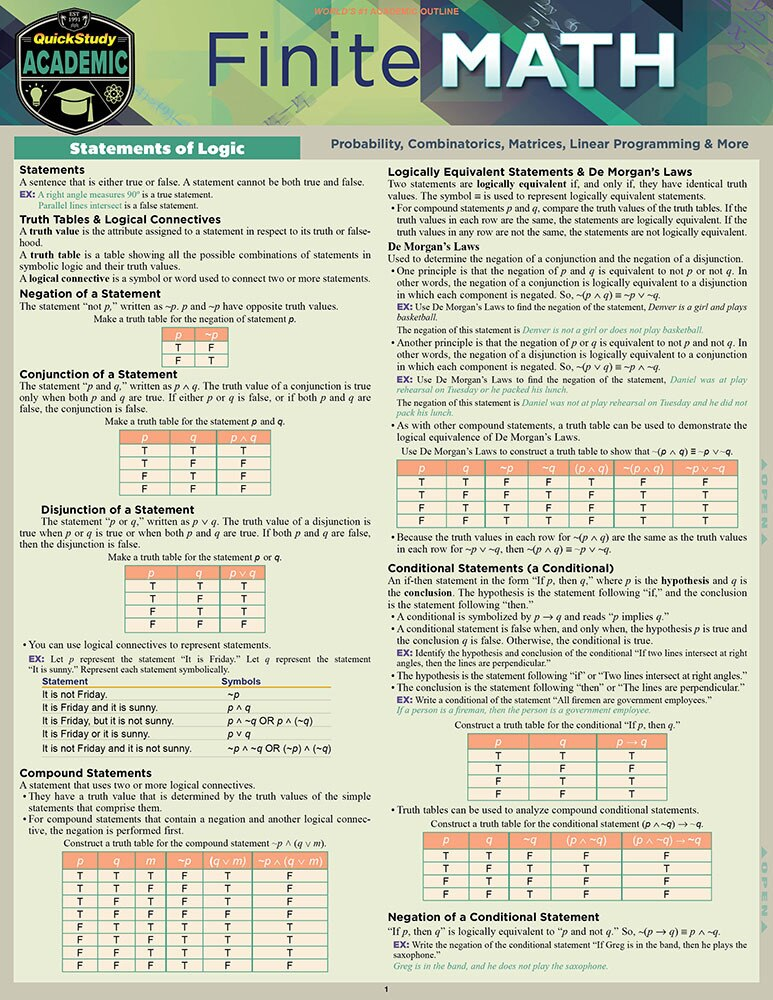 Quick Study QuickStudy Finite Math Laminated Study Guide BarCharts Publishing Mathematic Reference Cover Image