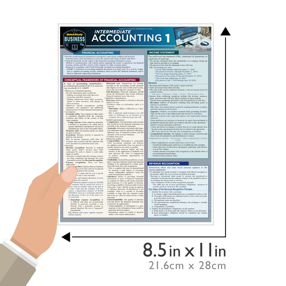 Quick Study QuickStudy Intermediate Accounting 1 Laminated Study Guide BarCharts Publishing Finance Reference Guide Size
