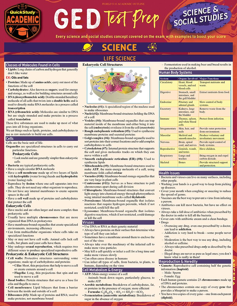 Quick Study QuickStudy GED Test Prep: Science & Social Studies Laminated Study Guide BarCharts Publishing Education Reference Cover Image