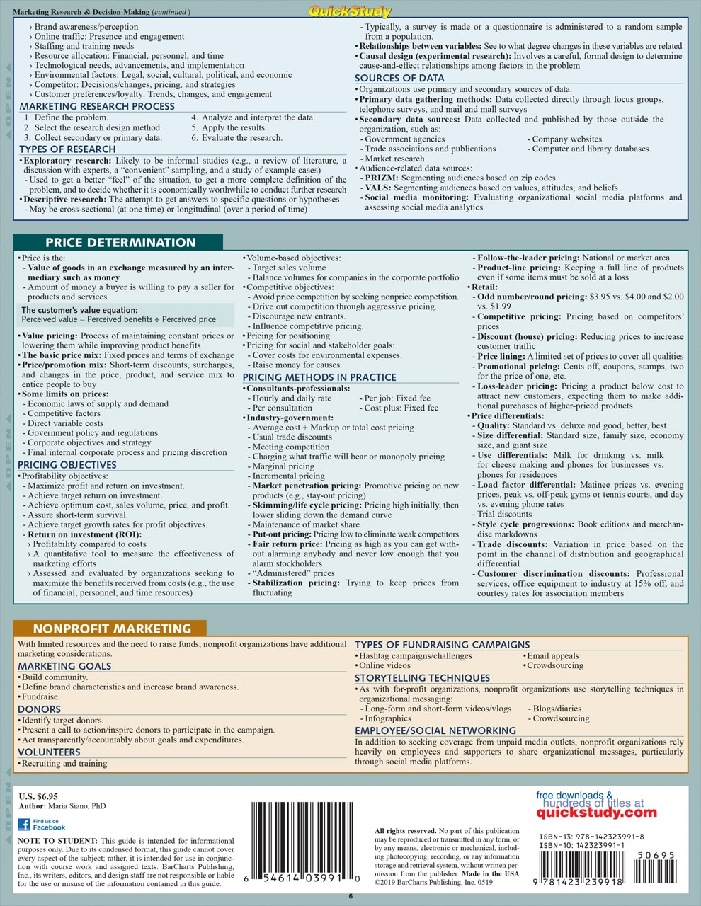 Quick Study QuickStudy Marketing Laminated Reference Guide BarCharts Publishing Business Education Guide Back Image