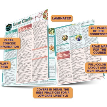 Quick Study QuickStudy Low Carb Lifestyle Laminated Reference Guide BarCharts Publishing Health & Lifestyle Reference Guide Benefits
