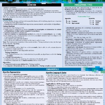Quick Study QuickStudy Algorithms Laminated Study Guide BarCharts Publishing Computer Digital Content Reference Cover Image