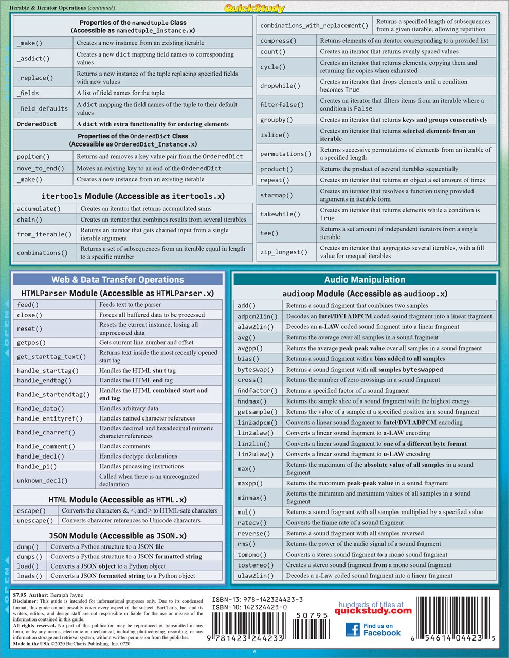 Quick Study QuickStudy Python Standard Library Laminated Reference Guide BarCharts Publishing Computer Programming /Coding Language Outline Back Image