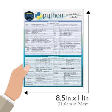 Quick Study QuickStudy Python Standard Library Laminated Reference Guide BarCharts Publishing Computer Programming /Coding Language Outline Guide Size