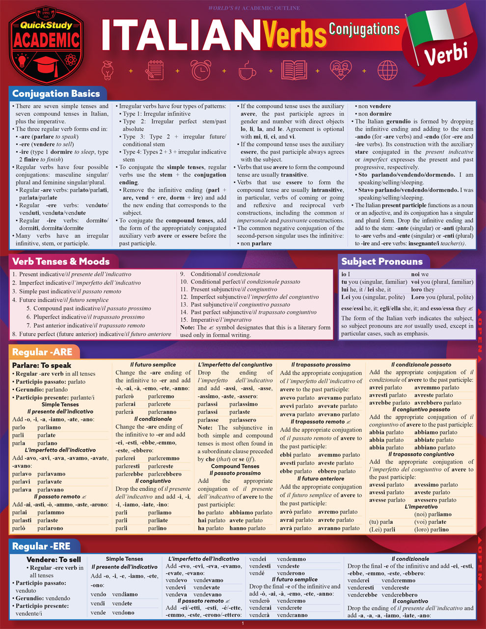 Quick Study QuickStudy Italian Verbs: Conjugations Laminated Study Guide BarCharts Publishing Foreign Language Reference Cover Image