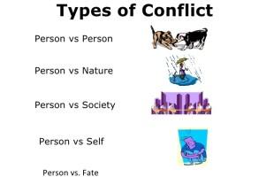 দ্বন্দ্ব ও উন্নয়ন (Conflict and Development)
