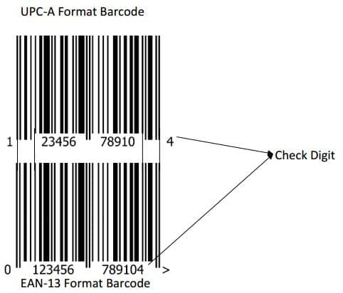 Difference-EAN-13-and-UPC-A