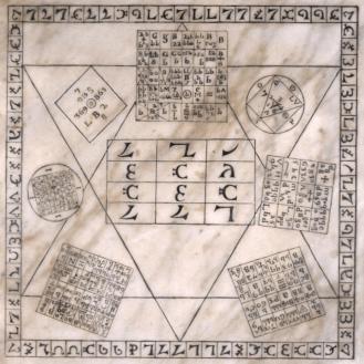 (un)Holy Table