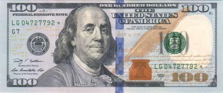 cotação dólar