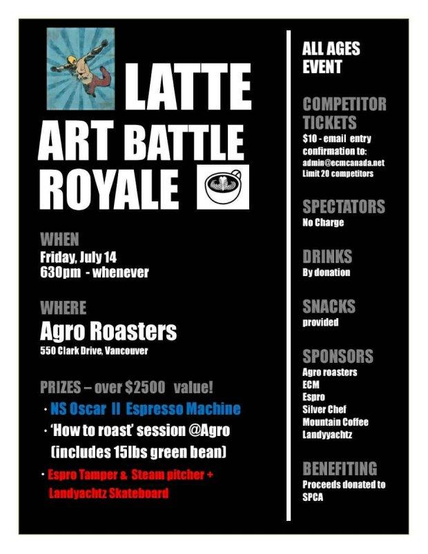 Latte Art Battle Royale